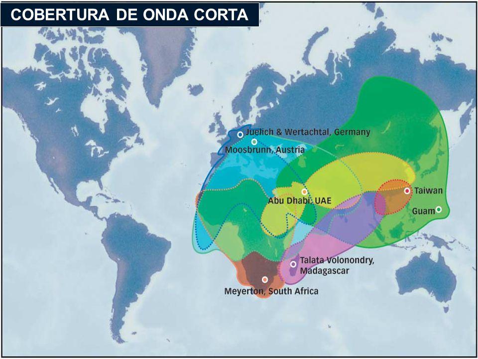 COBERTURA DE ONDA CORTA