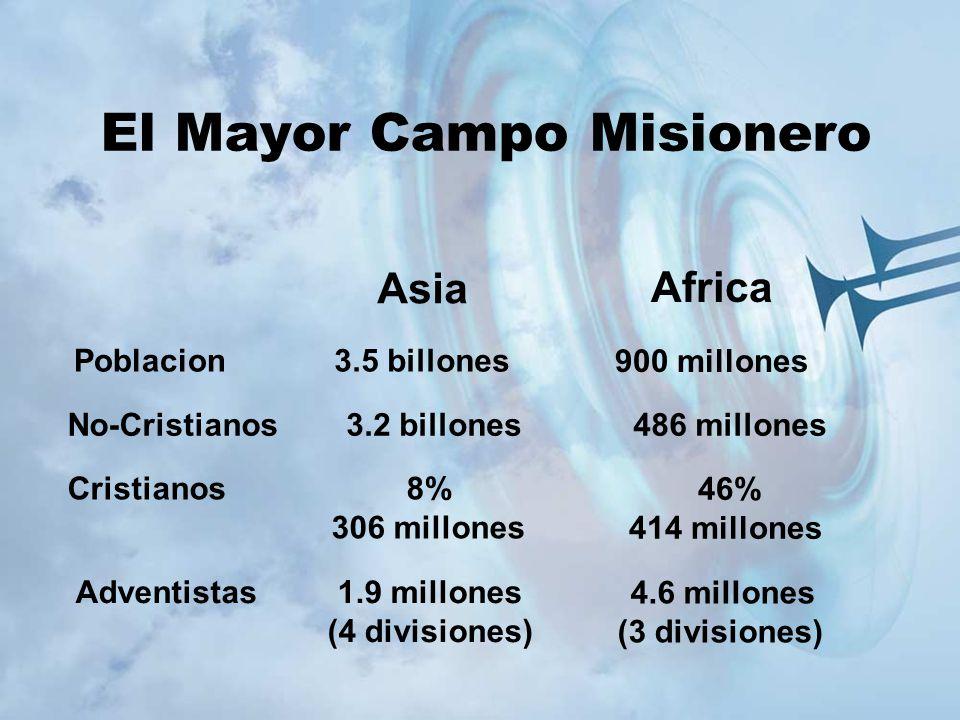 El Mayor Campo Misionero