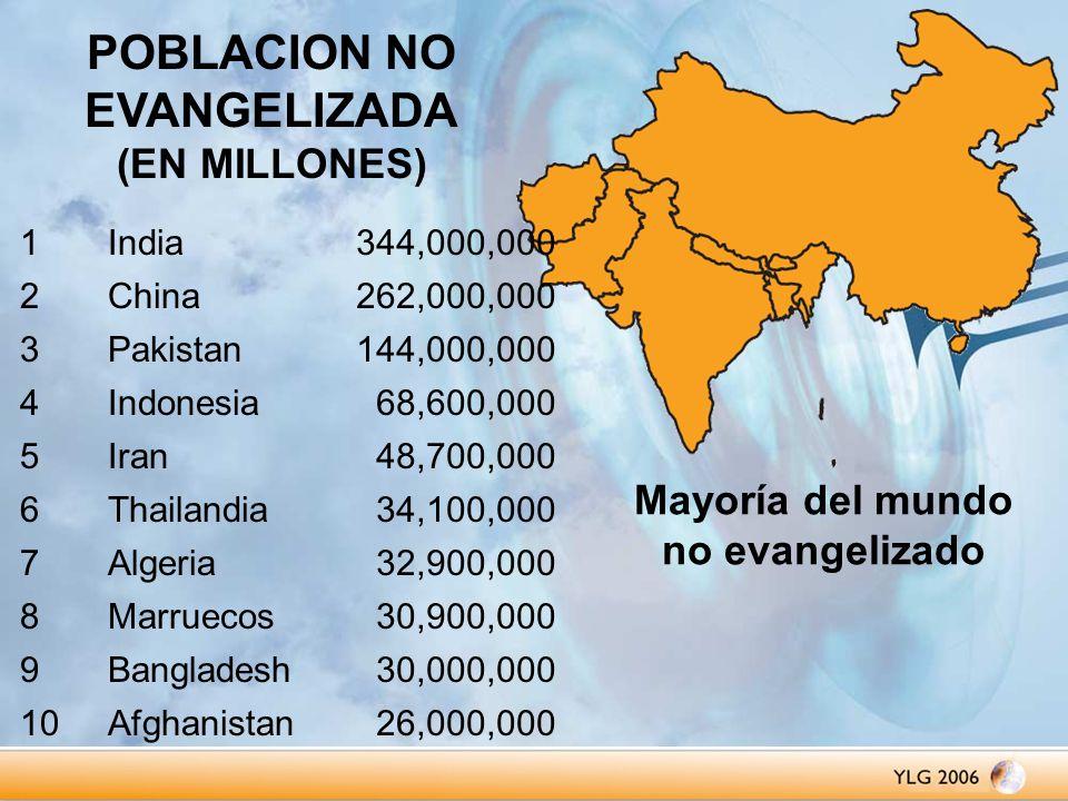 POBLACION NO EVANGELIZADA Mayoría del mundo no evangelizado
