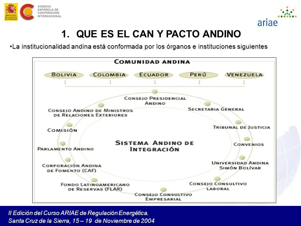 QUE ES EL CAN Y PACTO ANDINO