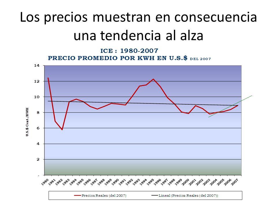 Los precios muestran en consecuencia una tendencia al alza