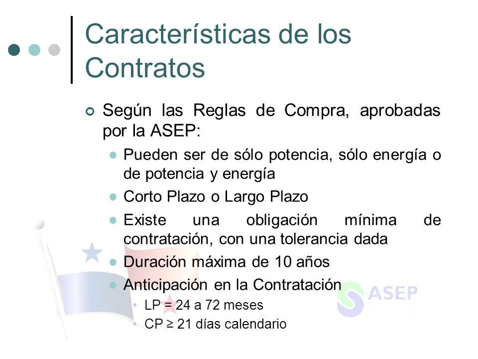 Características de los Contratos