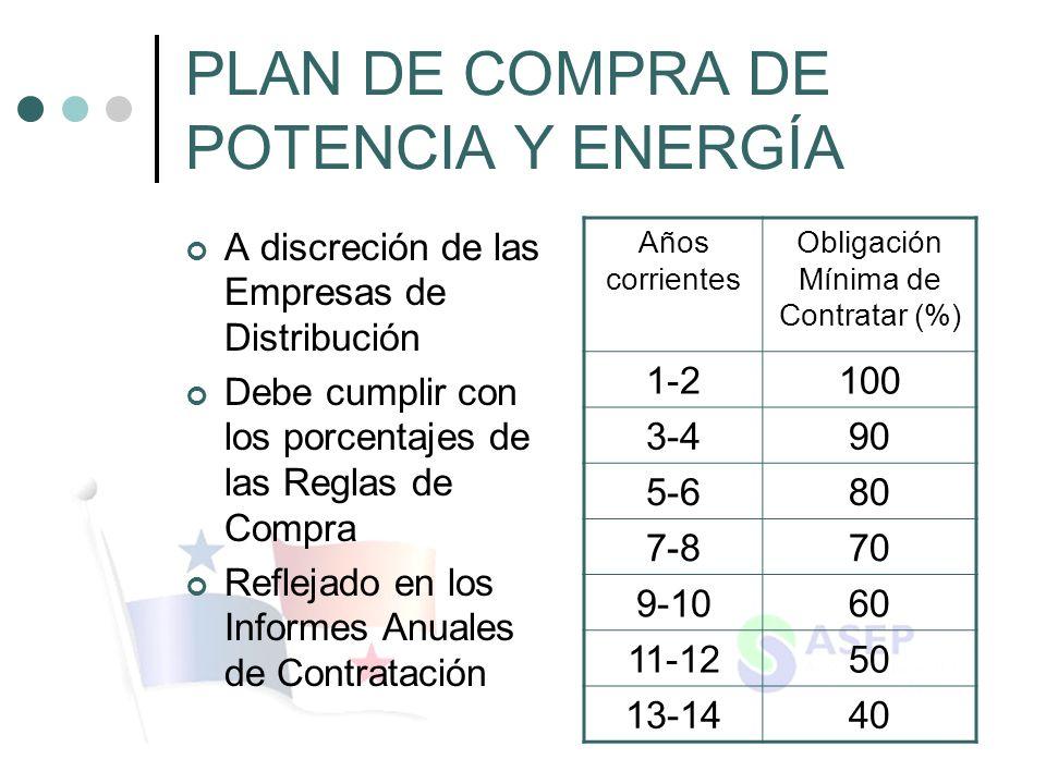 PLAN DE COMPRA DE POTENCIA Y ENERGÍA