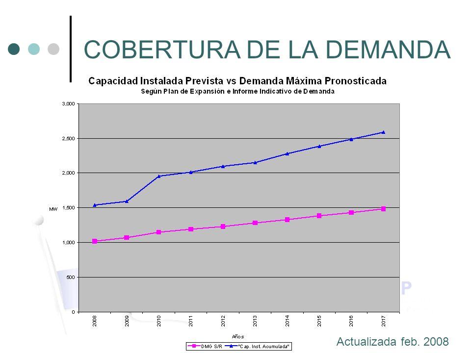 COBERTURA DE LA DEMANDA