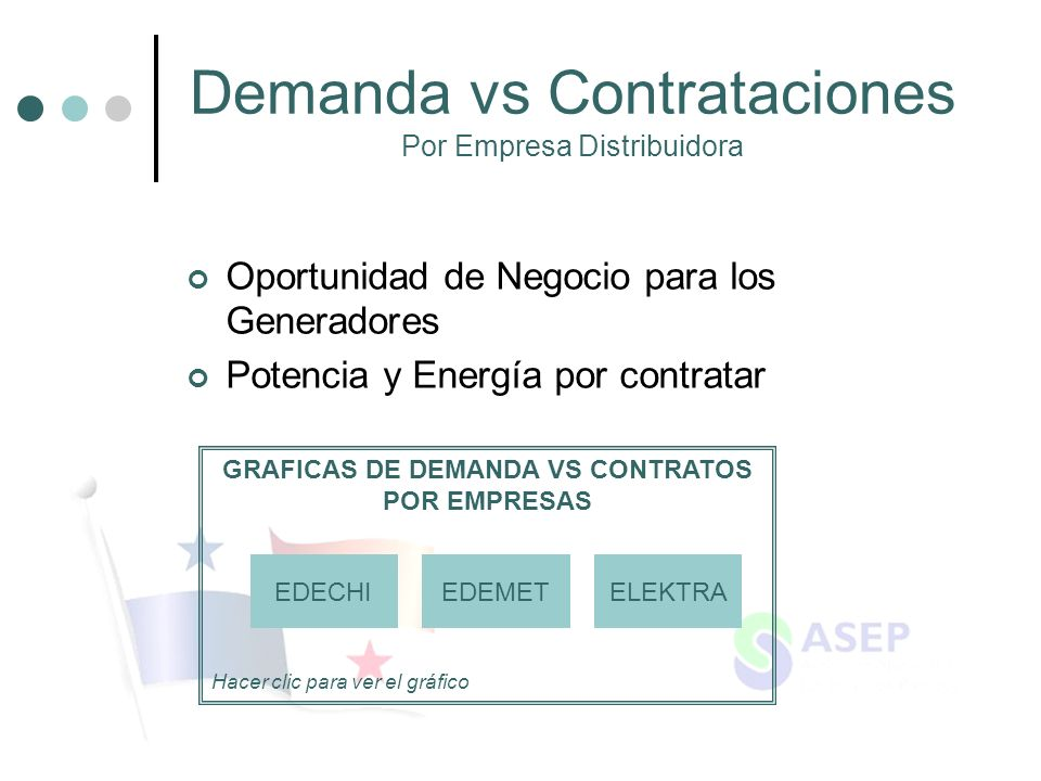 Demanda vs Contrataciones Por Empresa Distribuidora