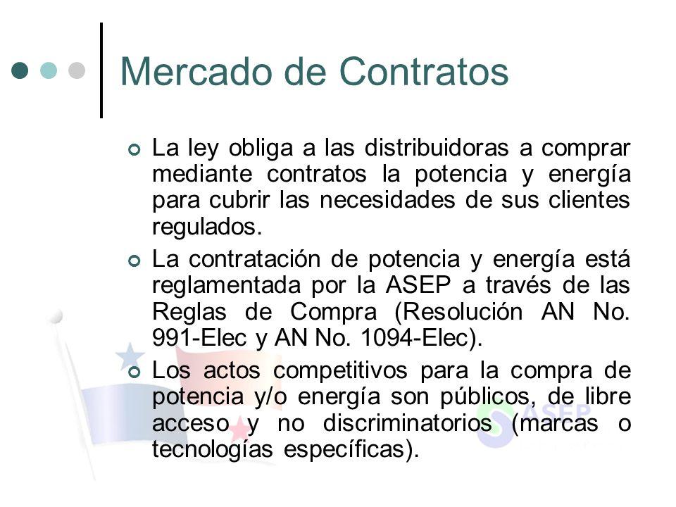 Mercado de Contratos
