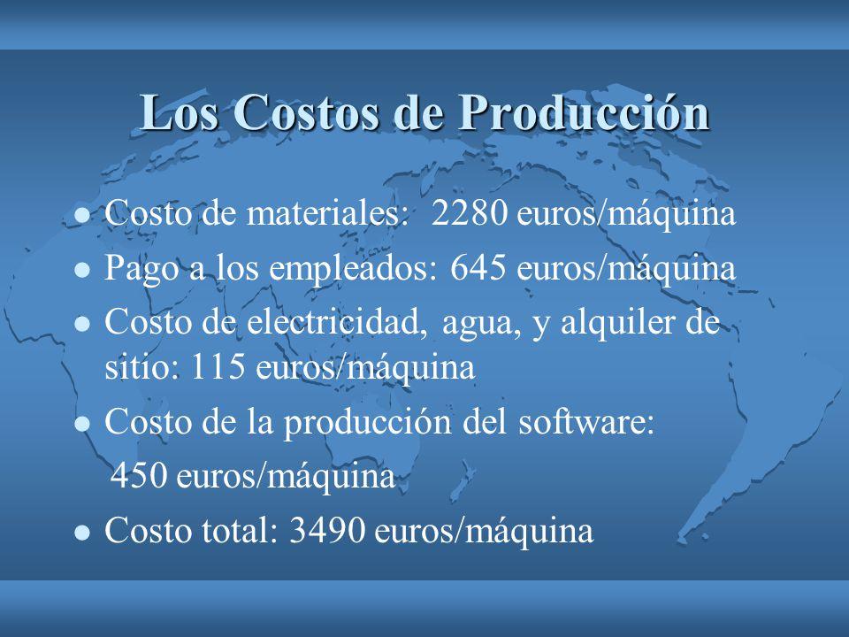 Los Costos de Producción
