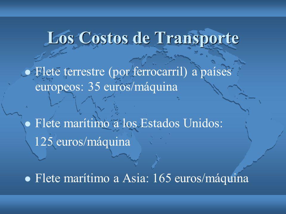 Los Costos de Transporte
