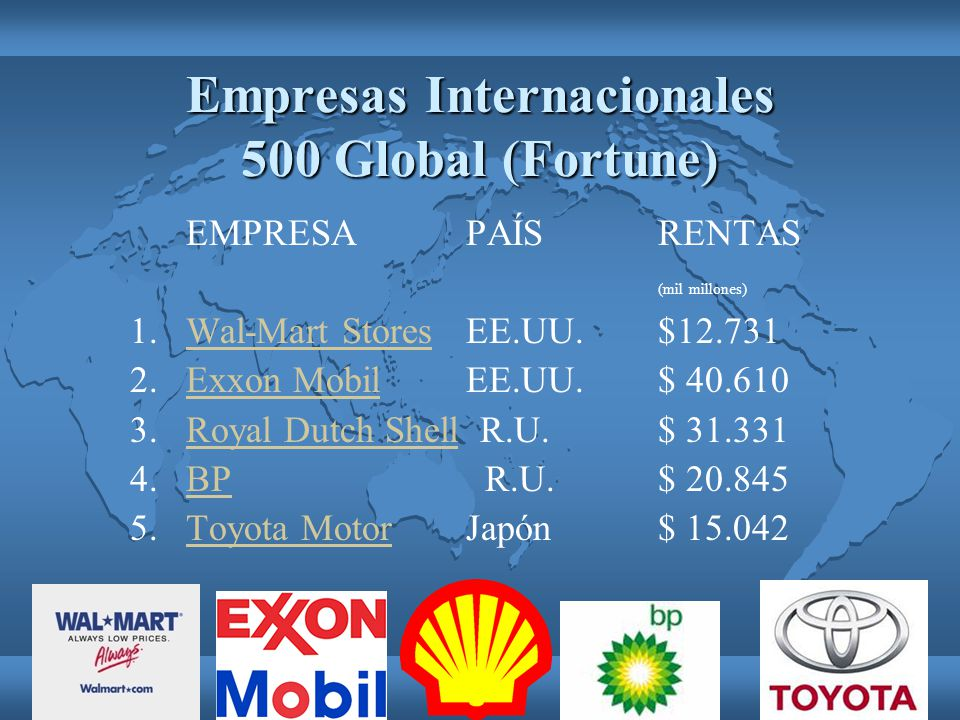 Empresas Internacionales 500 Global (Fortune)