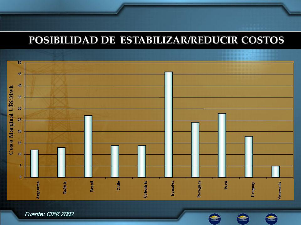 POSIBILIDAD DE ESTABILIZAR/REDUCIR COSTOS