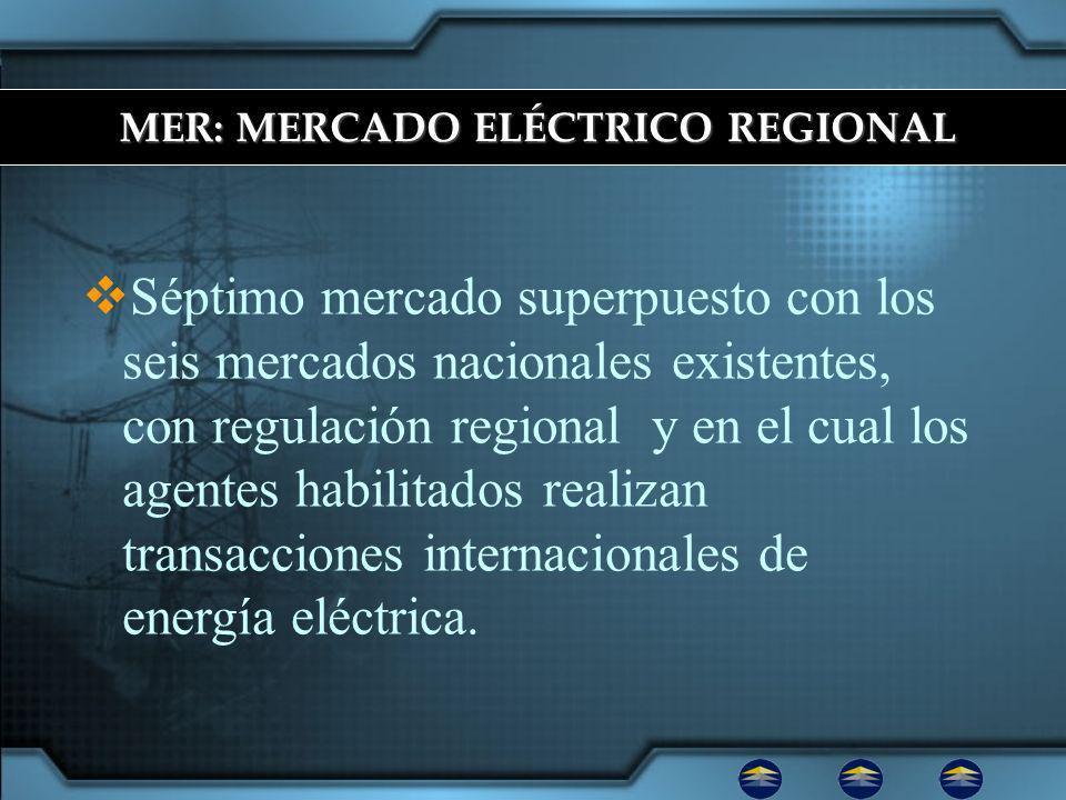 MER: MERCADO ELÉCTRICO REGIONAL