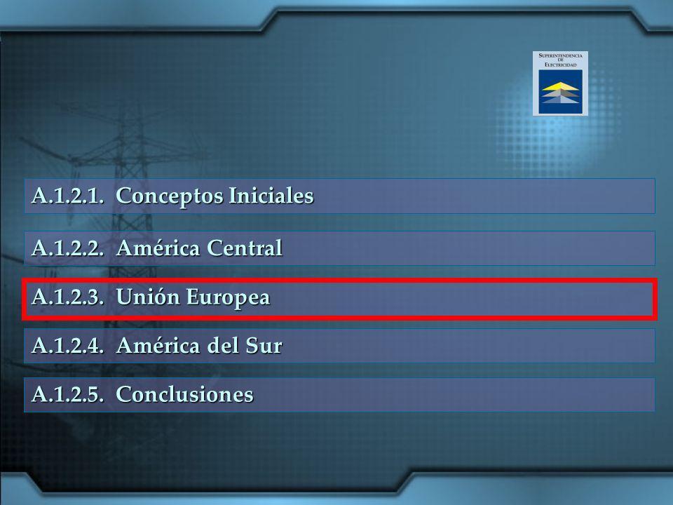 A.1.2.1. Conceptos Iniciales A.1.2.2. América Central. A.1.2.3. Unión Europea. A.1.2.4. América del Sur.
