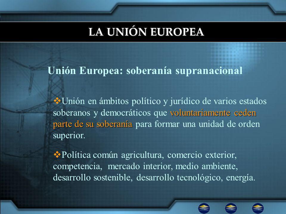 Unión Europea: soberanía supranacional