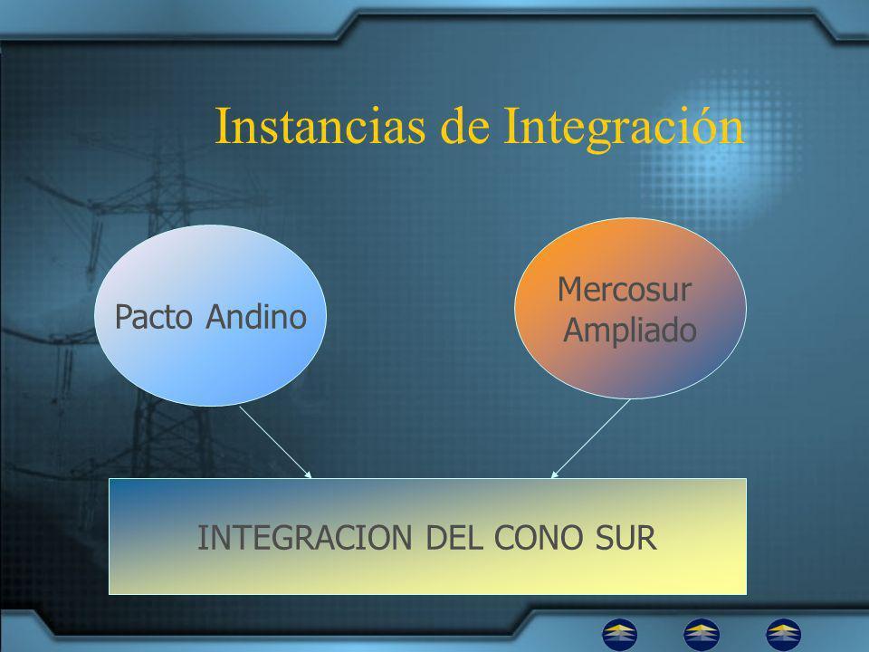 Instancias de Integración