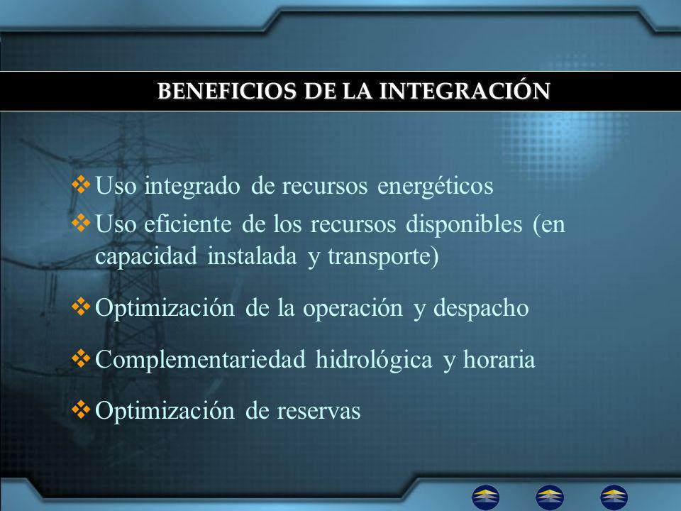 BENEFICIOS DE LA INTEGRACIÓN