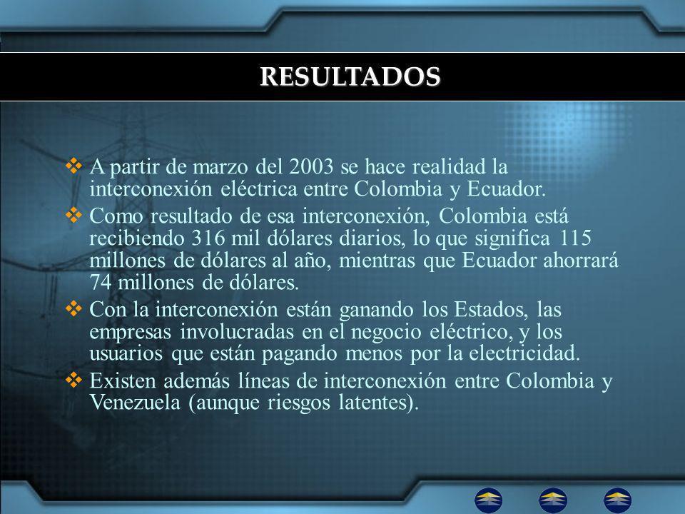 RESULTADOS A partir de marzo del 2003 se hace realidad la interconexión eléctrica entre Colombia y Ecuador.