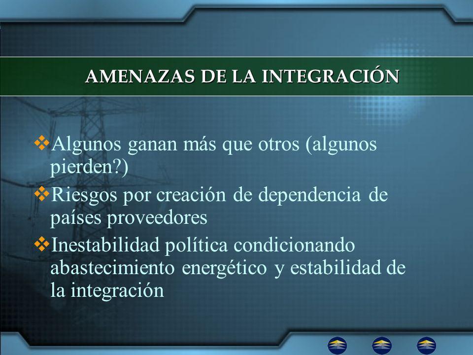 AMENAZAS DE LA INTEGRACIÓN