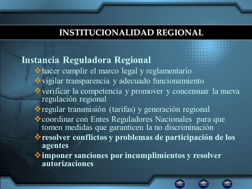 INSTITUCIONALIDAD REGIONAL