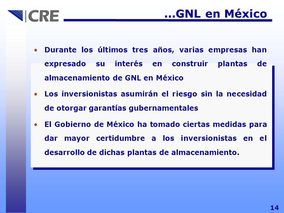 ...GNL en MéxicoDurante los últimos tres años, varias empresas han expresado su interés en construir plantas de almacenamiento de GNL en México.
