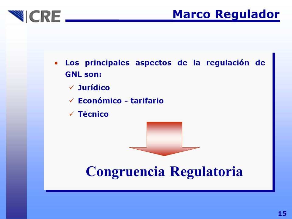 Congruencia Regulatoria