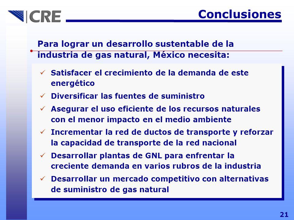 Conclusiones21. Para lograr un desarrollo sustentable de la industria de gas natural, México necesita: