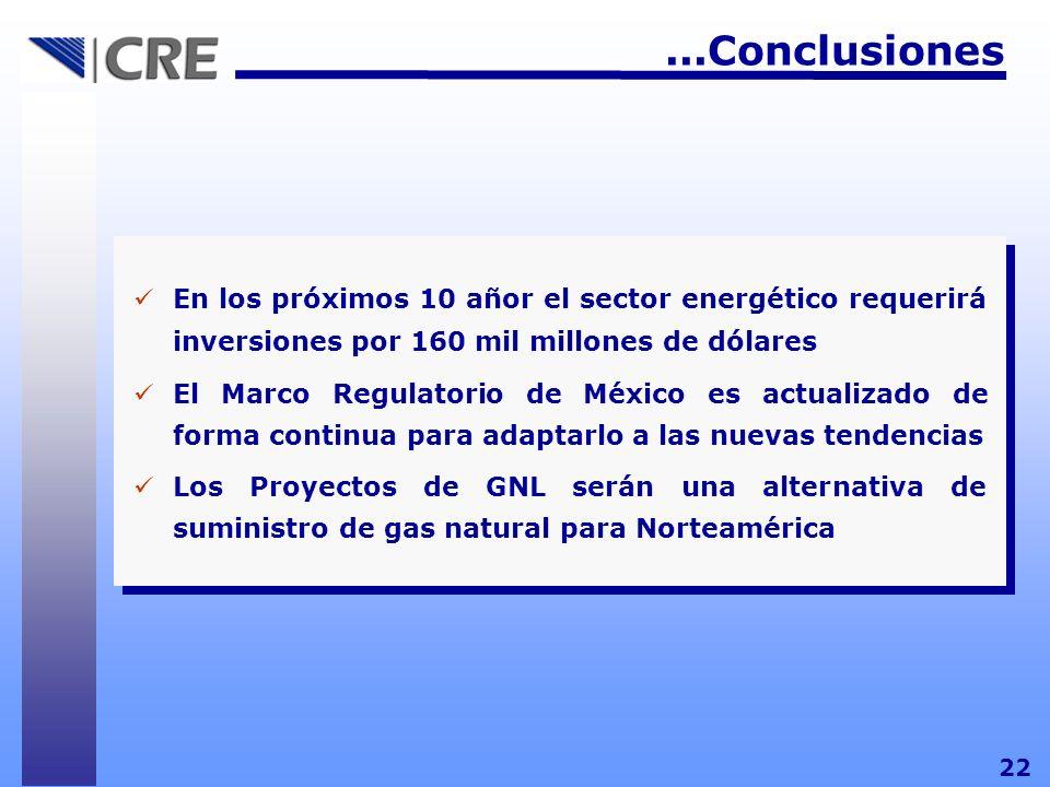 ...Conclusiones22. En los próximos 10 añor el sector energético requerirá inversiones por 160 mil millones de dólares.