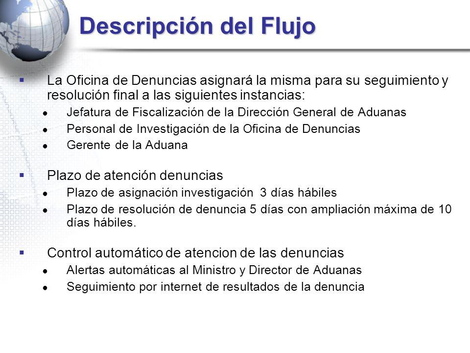 Ministerio de hacienda direcci n general de aduanas ppt for Oficina de denuncias
