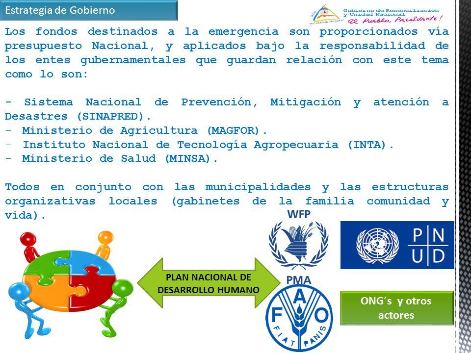 PLAN NACIONAL DE DESARROLLO HUMANO