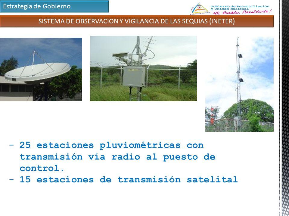 SISTEMA DE OBSERVACION Y VIGILANCIA DE LAS SEQUIAS (INETER)