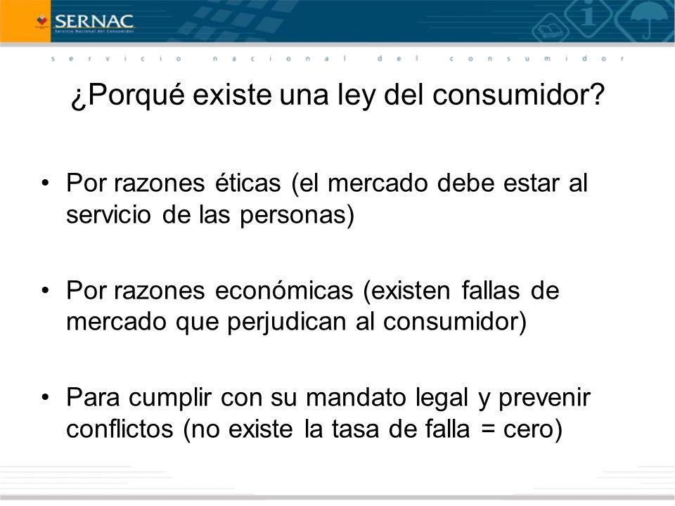 ¿Porqué existe una ley del consumidor
