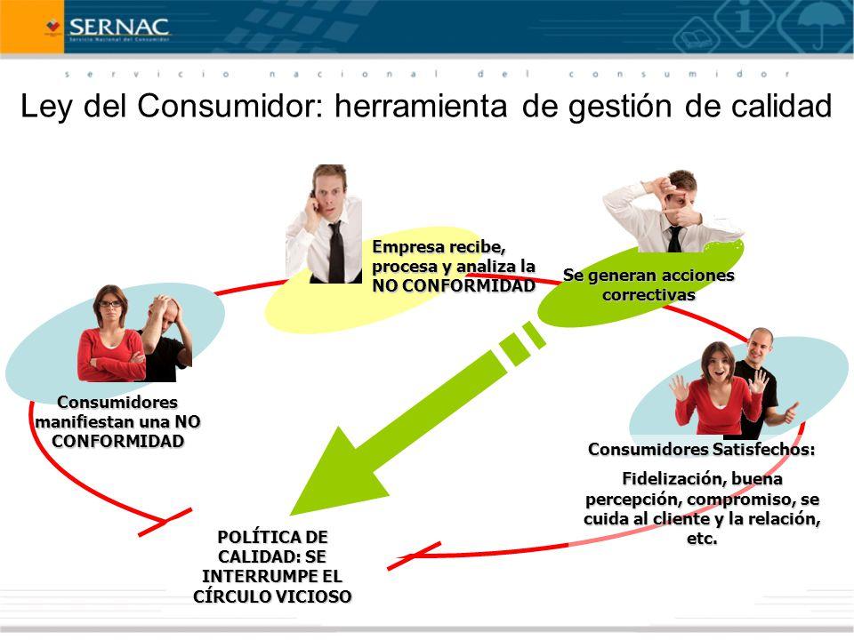 Ley del Consumidor: herramienta de gestión de calidad