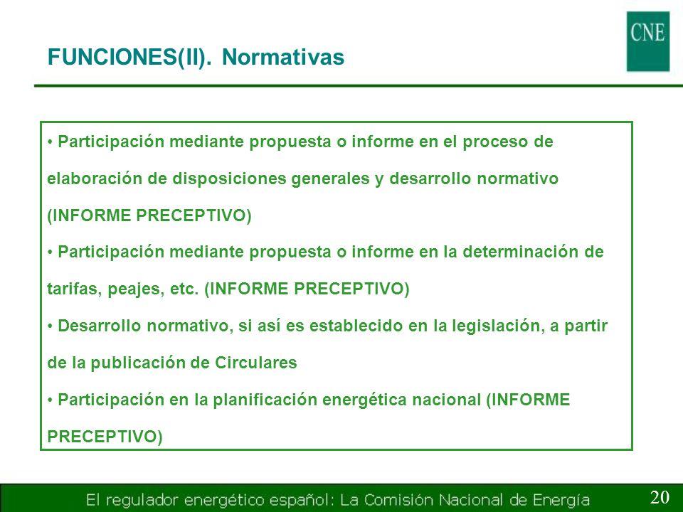 FUNCIONES(II). Normativas