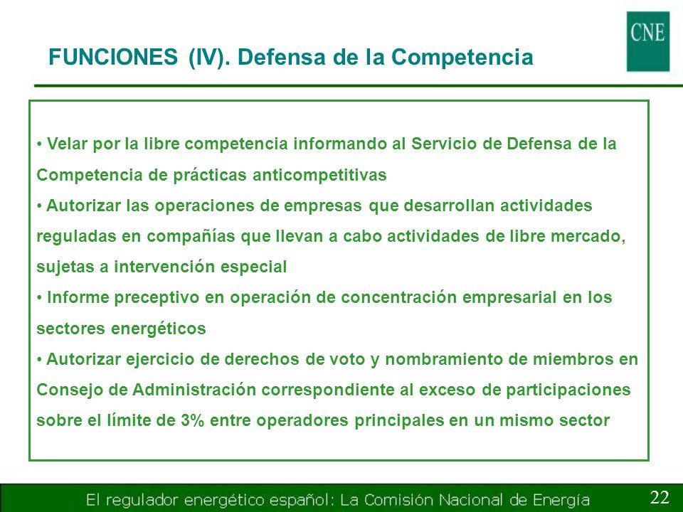 FUNCIONES (IV). Defensa de la Competencia