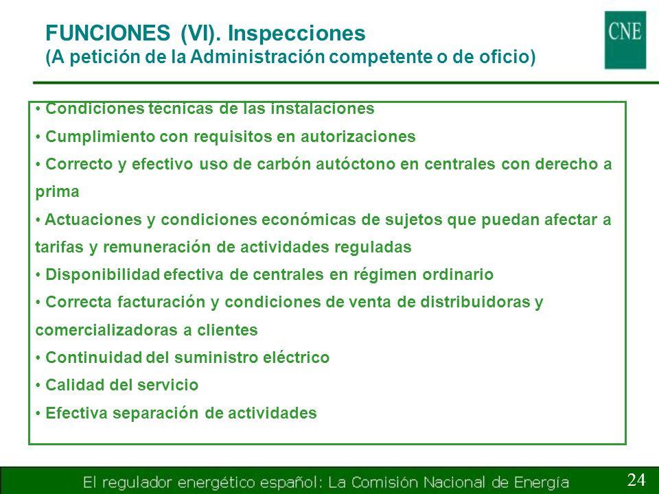 FUNCIONES (VI). Inspecciones