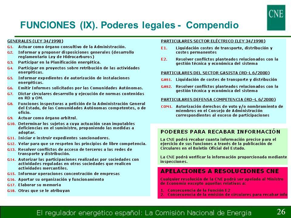 FUNCIONES (IX). Poderes legales - Compendio