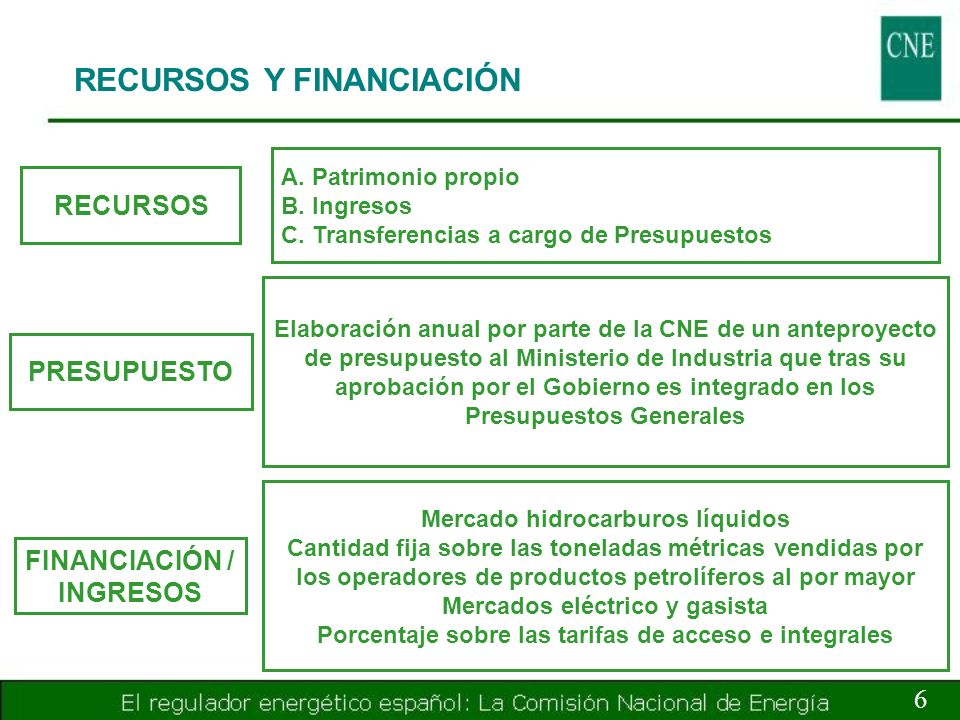 RECURSOS Y FINANCIACIÓN