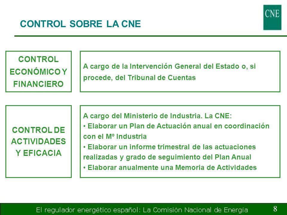 CONTROL ECONÓMICO Y FINANCIERO CONTROL DE ACTIVIDADES Y EFICACIA