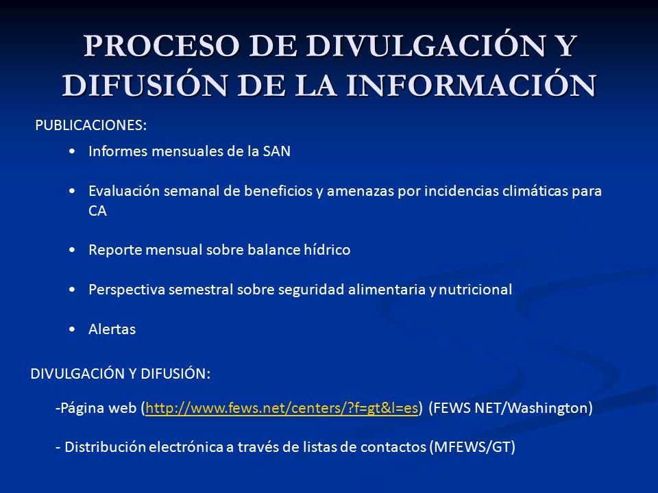 PROCESO DE DIVULGACIÓN Y DIFUSIÓN DE LA INFORMACIÓN