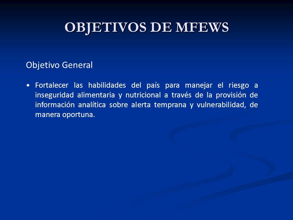 OBJETIVOS DE MFEWS Objetivo General