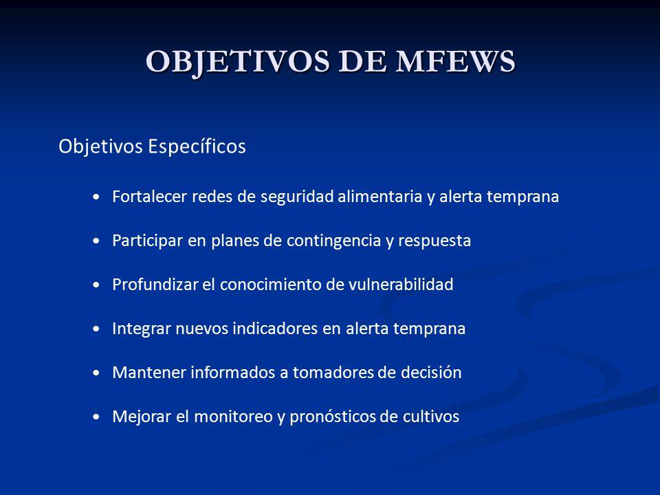 OBJETIVOS DE MFEWS Objetivos Específicos