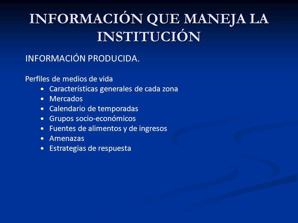 INFORMACIÓN QUE MANEJA LA INSTITUCIÓN
