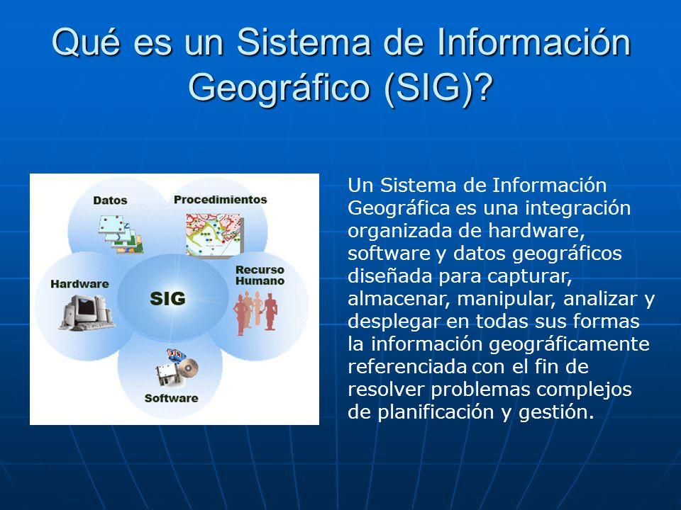 Qué es un Sistema de Información Geográfico (SIG)