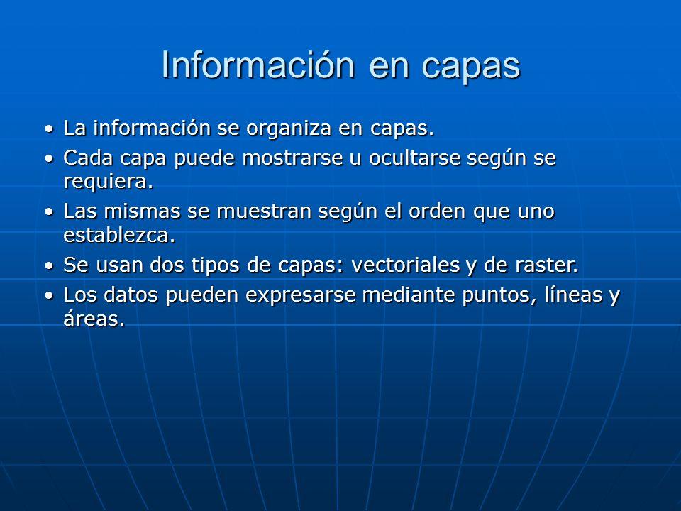 Información en capas La información se organiza en capas.