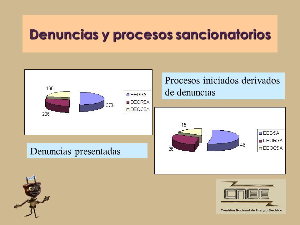 Denuncias y procesos sancionatorios