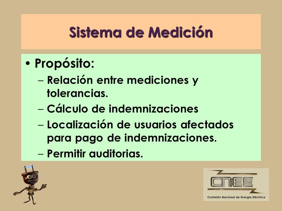Sistema de Medición Propósito: