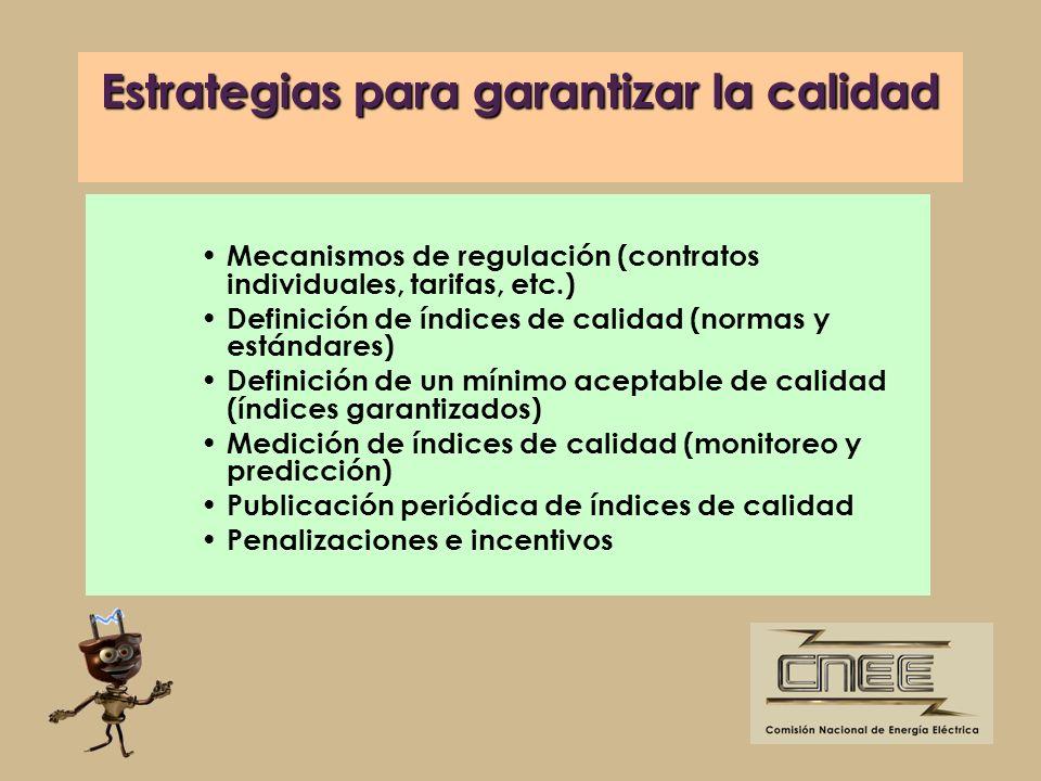Estrategias para garantizar la calidad