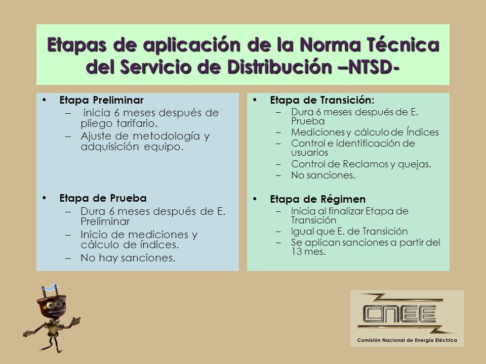 Etapas de aplicación de la Norma Técnica del Servicio de Distribución –NTSD-