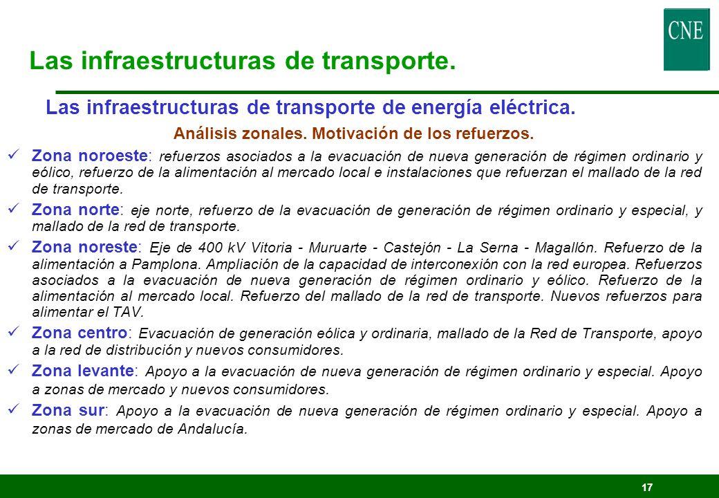Las infraestructuras de transporte.