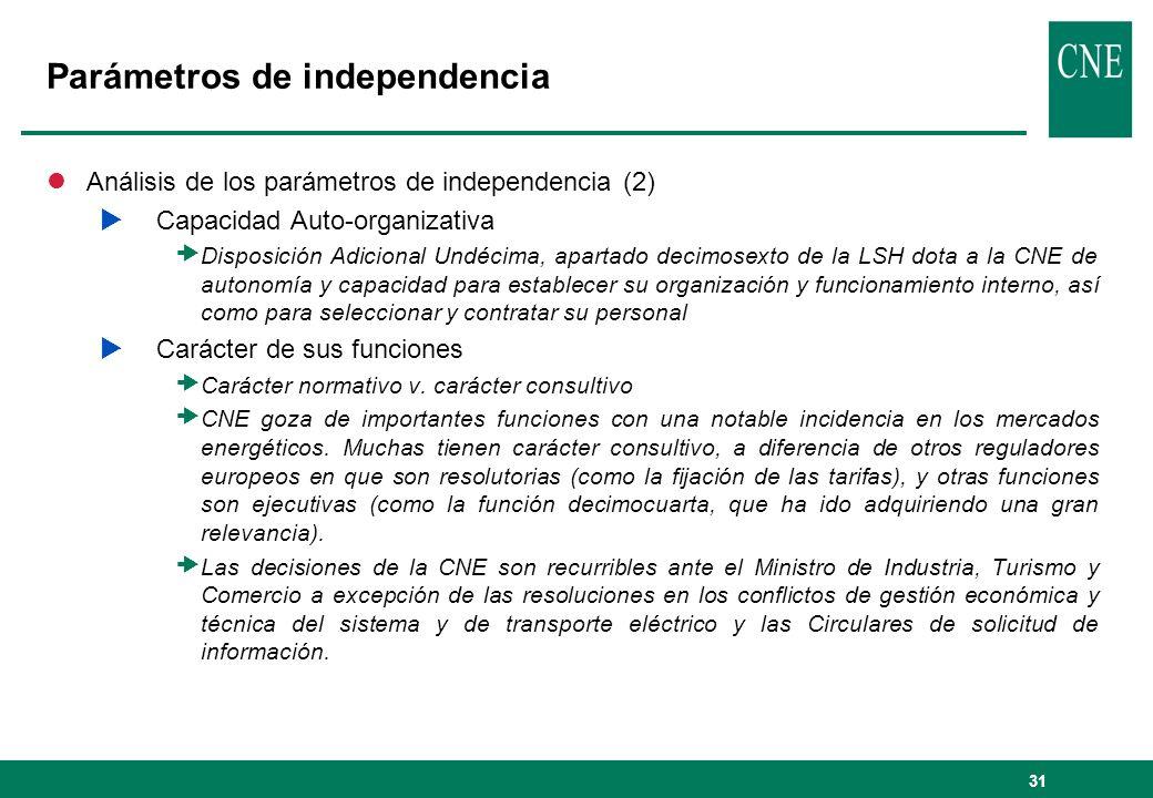 Parámetros de independencia