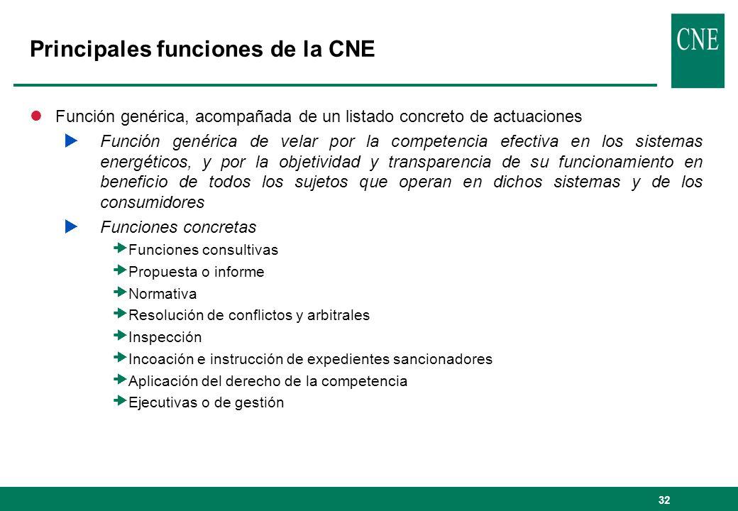 Principales funciones de la CNE